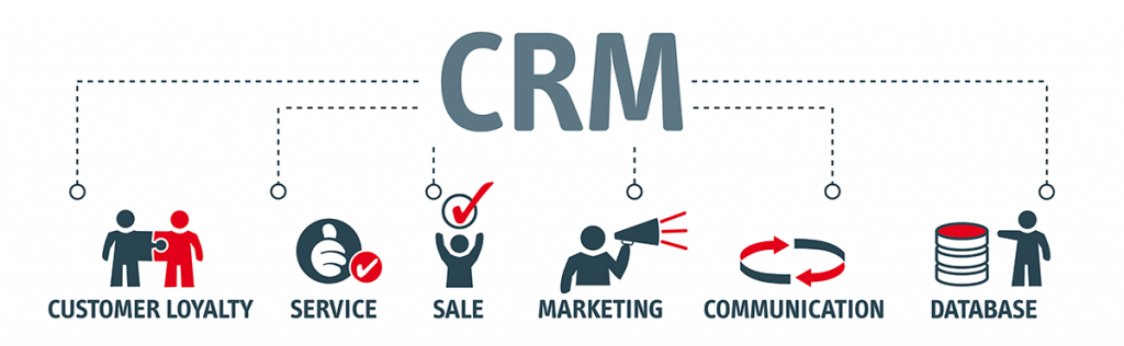 crm for solo business owners
