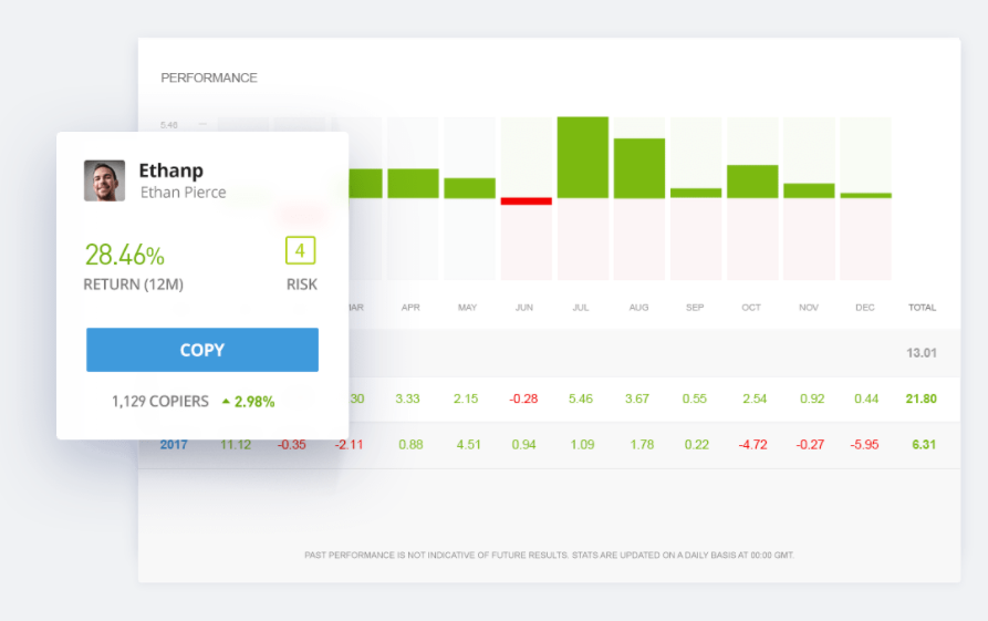 etoro bitcoin buying and selling platform